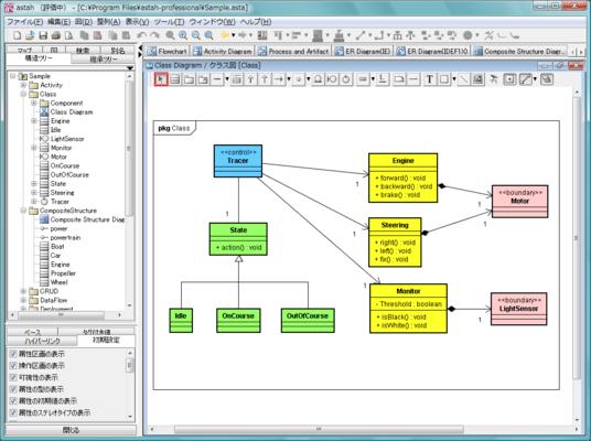 astah* UML(日本語版) のスクリーンショット