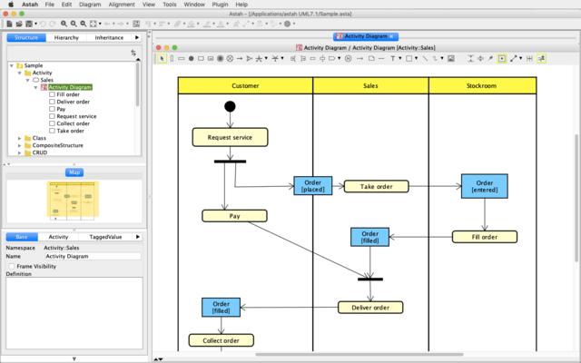 Astah UML 的螢幕截圖