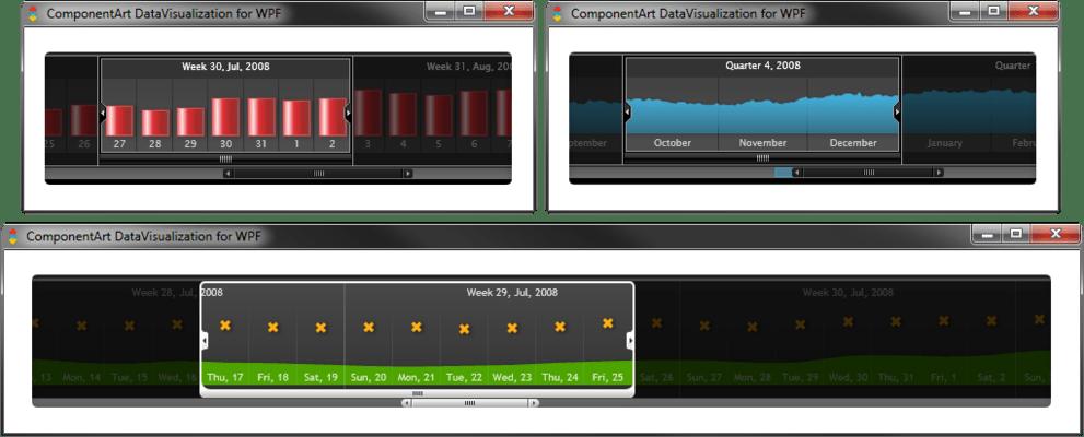 Screenshot of ComponentArt TimeNavigator for WPF