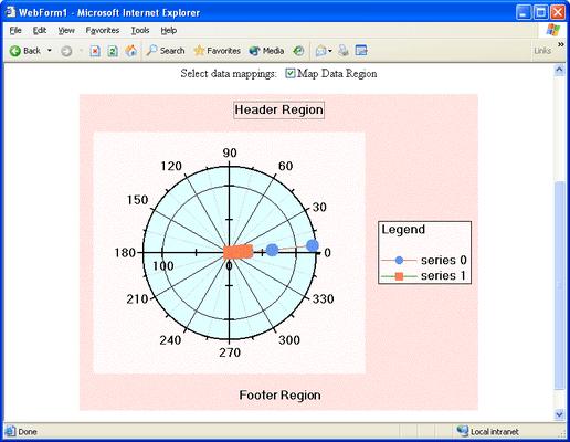 ComponentOne WebChart for ASP.NET(英語版) のスクリーンショット