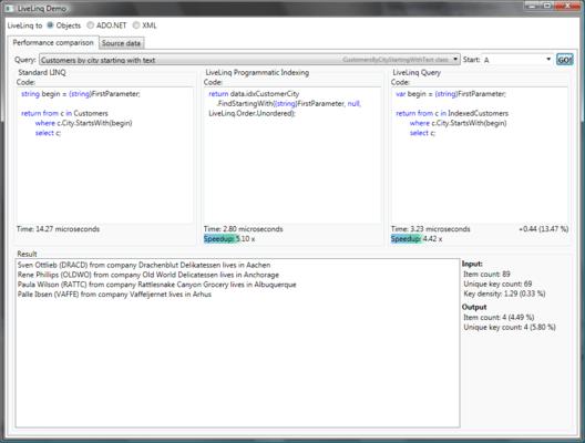 ComponentOne LiveLinq(英語版) のスクリーンショット