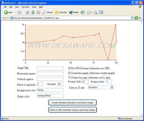 Screenshot of LineGraph-5M