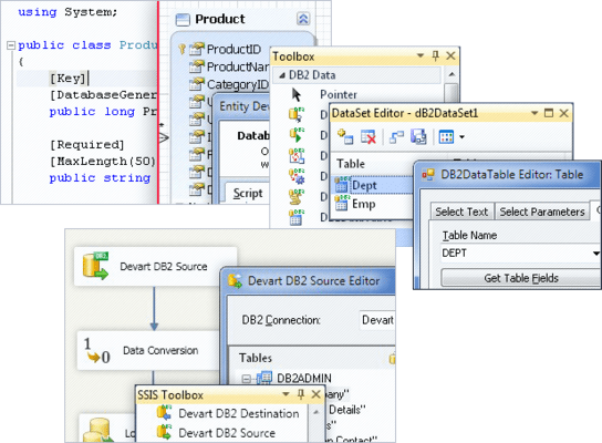 Screenshot of dotConnect for DB2