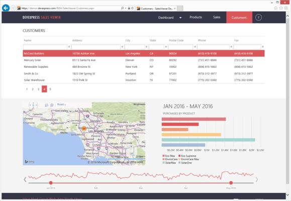 Screenshot of DevExpress ASP.NET Online Training