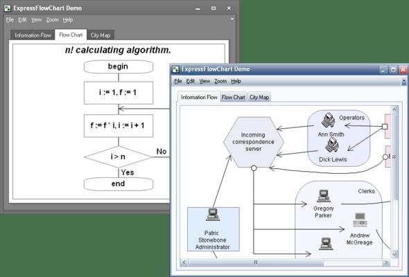 ExpressFlowChart Suite (英語版) のスクリーンショット
