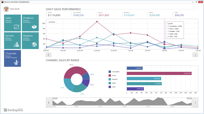 Screenshot of Xtra Charts Suite