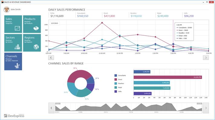 Captura de pantalla de Xtra Charts Suite