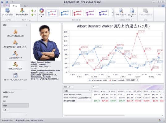 XtraGrid for WinForms(日本語版) のスクリーンショット