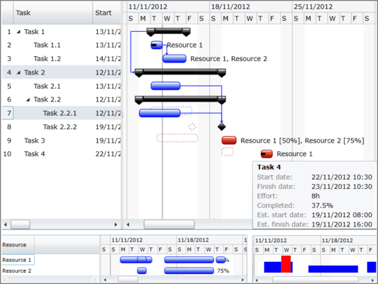 Capture d'écran de DlhSoft Gantt Chart Light Library for Silverlight/WPF Mini Edition