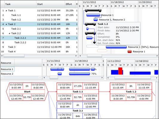 Dlhsoft gantt chart light library for silverlightwpf standard edition ccuart Images