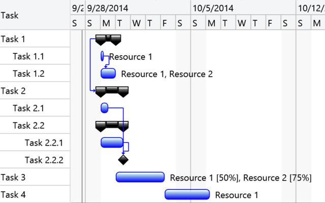 DlhSoft Project Management Services(英語版) のスクリーンショット
