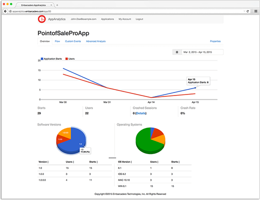 Screenshot of AppAnalytics