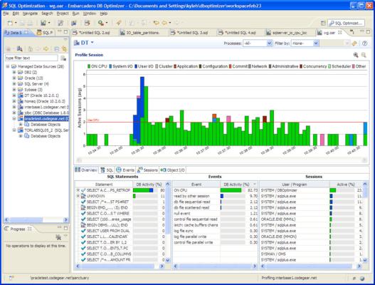Captura de tela do DB Optimizer for DB2