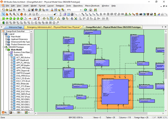 Screenshot of ER/Studio Data Architect for DB2