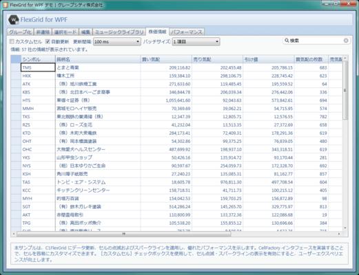 FlexGrid for WPF(日本語版) のスクリーンショット