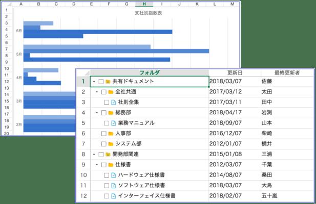 SpreadJS(日本語版) のスクリーンショット