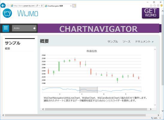 Wijmo 3 (日本語版) のスクリーンショット