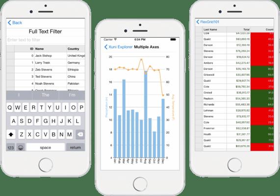 ComponentOne Xamarin.iOS Edition 的螢幕截圖