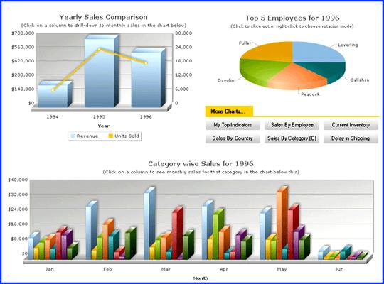 fusion charts - Monza berglauf-verband com
