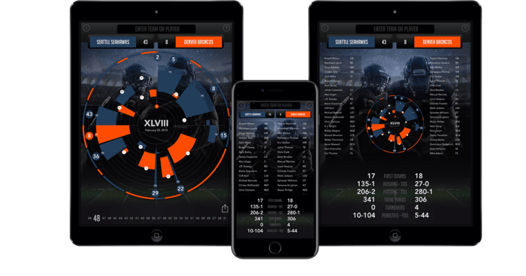 Infragistics Ultimate UI for iOS(日本語版)  のスクリーンショット