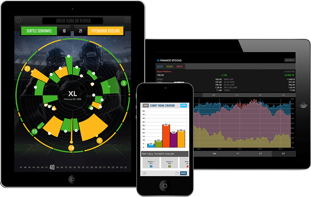 Screenshot of Infragistics Ultimate UI for iOS