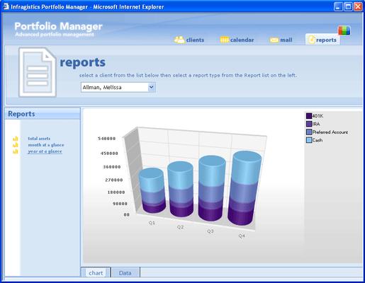 Screenshot of Infragistics WebChart