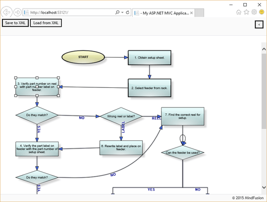 MindFusion.Diagramming for ASP.NET MVC(英語版) のスクリーンショット
