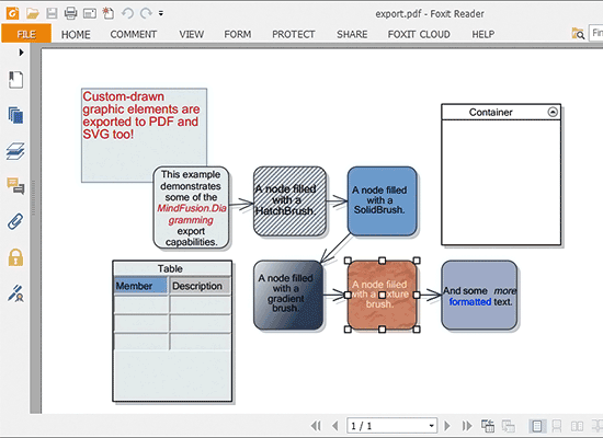 Screenshot von MindFusion.Diagramming for WinForms Professional