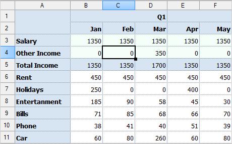 MindFusion.Spreadsheet for WinForms(英語版) のスクリーンショット