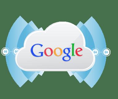 Screenshot of Google Integrator Delphi Edition