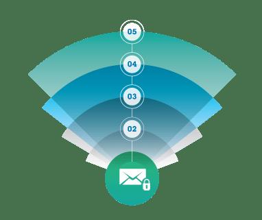 IPWorks OpenPGP Delphi Edition(英語版) のスクリーンショット