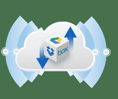 Screenshot of IPWorks Cloud Qt Edition