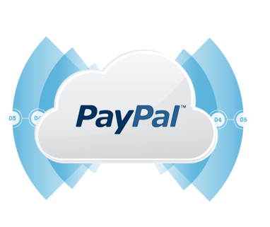 Screenshot of PayPal Integrator Java Edition