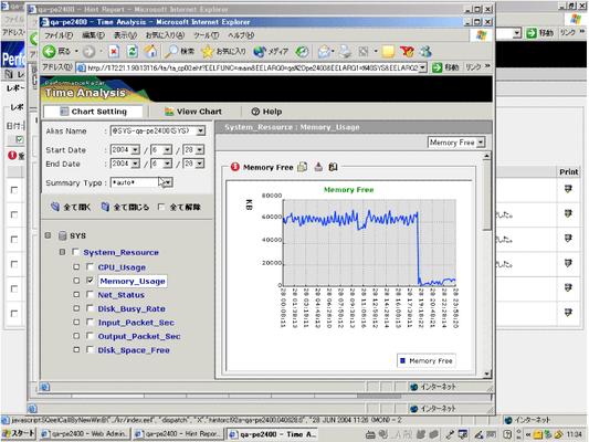 PerformanceRadar Oracle Standard Edition(日本語版) のスクリーンショット