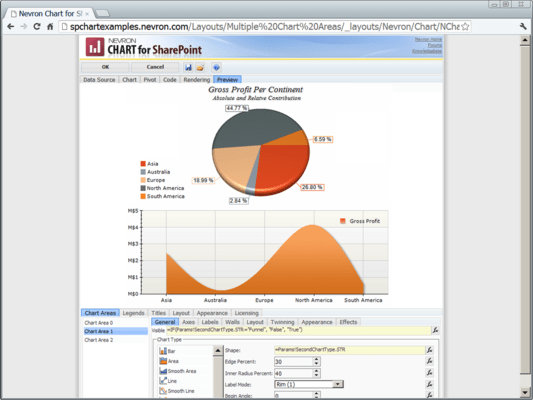 Screenshot of Nevron Chart for SharePoint