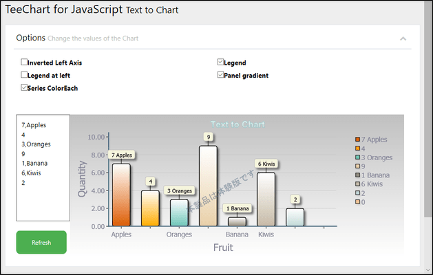 TeeChart JavaScript(日本語版) のスクリーンショット
