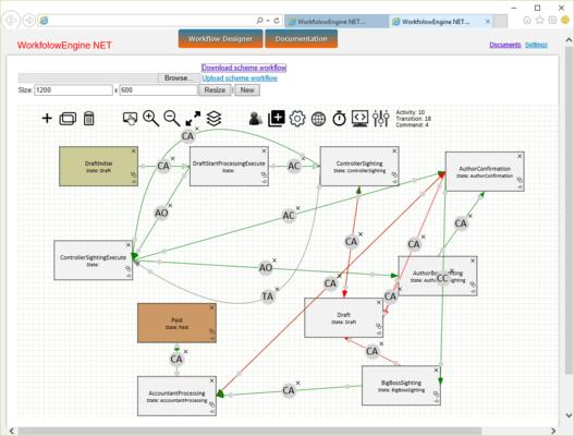 Screenshot of Workflow Engine .NET
