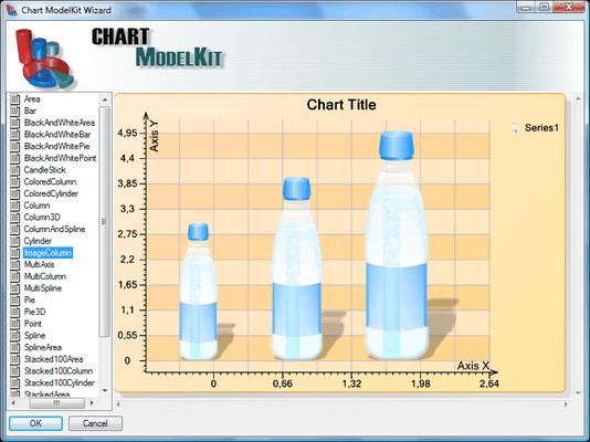 Chart ModelKit Win+Web Forms Edition のスクリーンショット