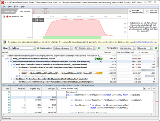 Screenshot von ANTS Performance Profiler Pro