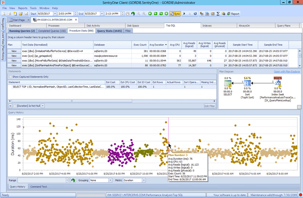 Screenshot of SQL Sentry
