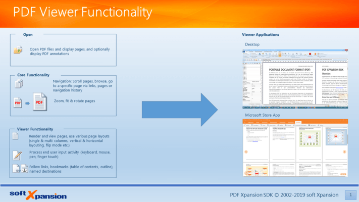 Screenshot von PDF Xpansion SDK - PDF Viewer