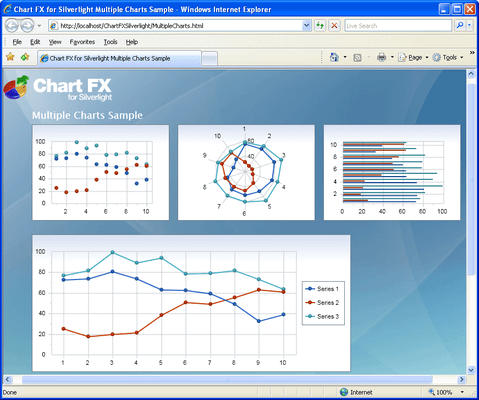 Screenshot of Chart FX 7 Extension Pack