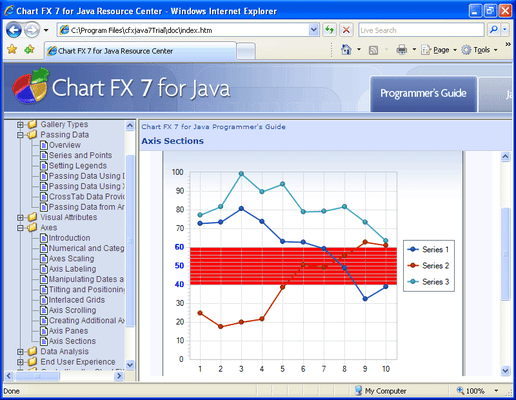 Screenshot of Chart FX 7 for Java