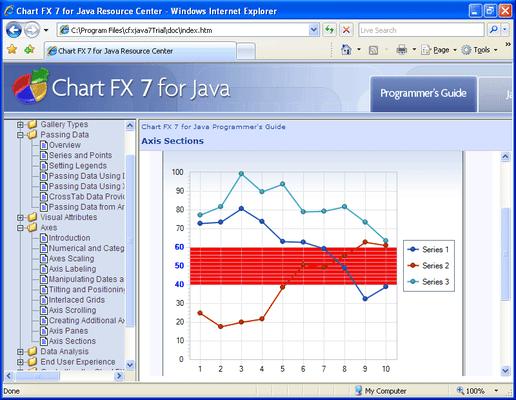 Captura de pantalla de Chart FX 7 for Java