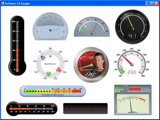 Screenshot of Chart FX Gauges for Java