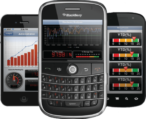 Screenshot of PowerGadgets Mobile
