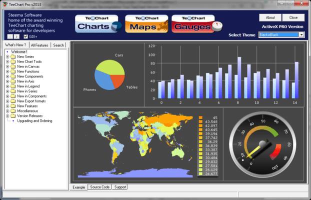 About TeeChart Pro ActiveX