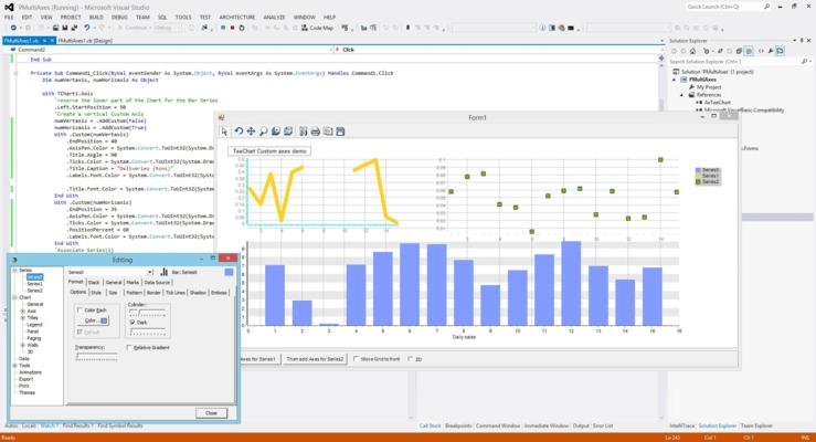 TeeChart Pro ActiveX 的螢幕截圖