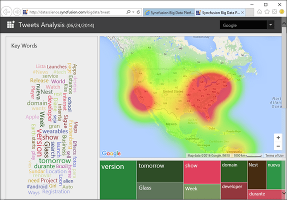 Screenshot von Syncfusion Big Data Platform
