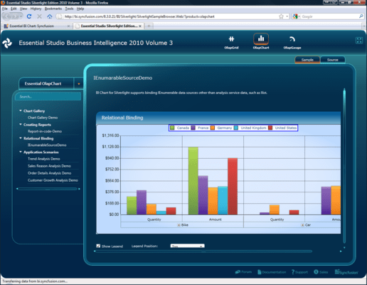 Screenshot of Syncfusion Essential BI Chart